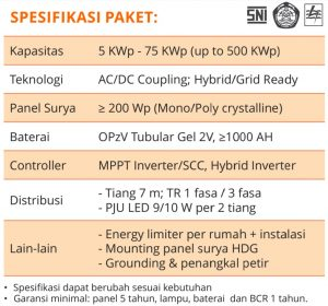 PLTS Off Grid System - Specs